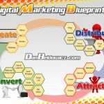 What's your Digital Marketing Strategy?