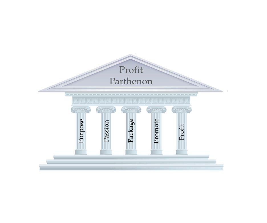 Profit Parthenon by Dan Beldowicz
