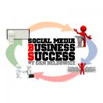 Social-Media-Business-Strat